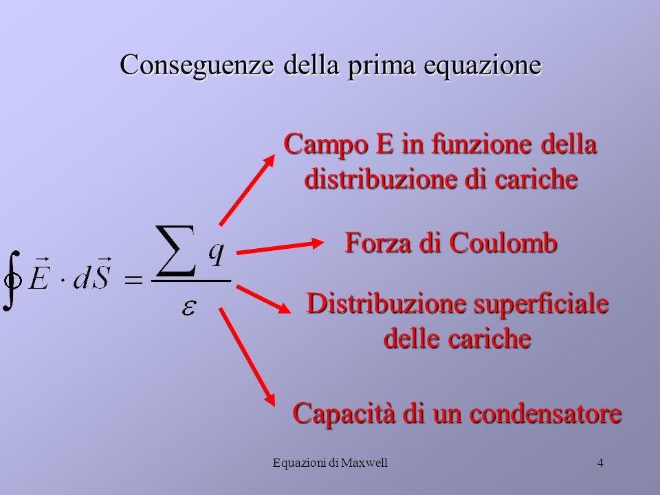 Equazioni di Maxwell3 La prima equazione (Teorema di Gauss) Significa che il campo elettrico E è creato da una distribuzione di cariche nello spazio