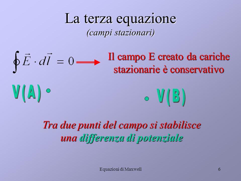 Equazioni di Maxwell5 La seconda equazione (Teorema di Gauss per il magnetismo) Linee chiuse Assenza di monopoli magnetici