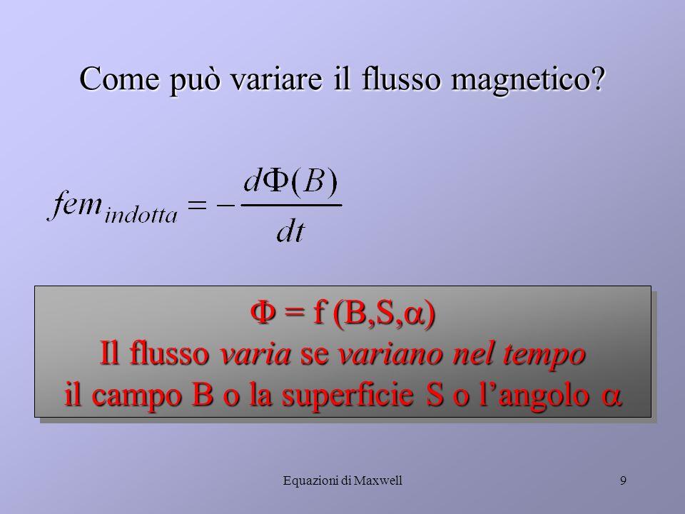 Equazioni di Maxwell8 Legge di Faraday - Neumann - Lenz Una variazione di flusso magnetico funziona come una fem indotta corrente