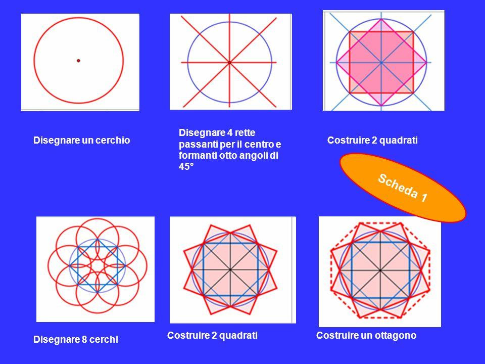 Disegnare un cerchio Disegnare 4 rette passanti per il centro e formanti otto angoli di 45° Costruire 2 quadrati Disegnare 8 cerchi Costruire 2 quadra