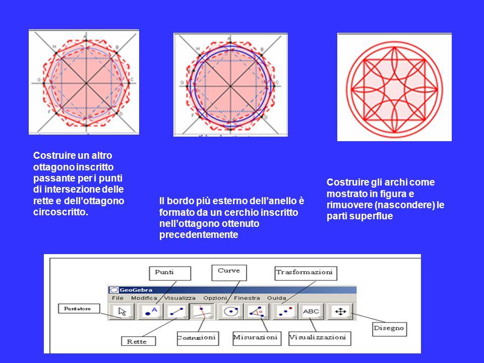 Costruire un altro ottagono inscritto passante per i punti di intersezione delle rette e dellottagono circoscritto. Il bordo più esterno dellanello è
