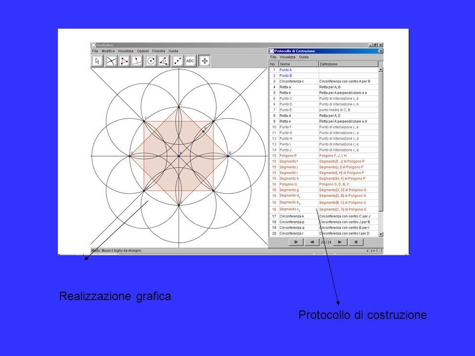 Protocollo di costruzione Realizzazione grafica