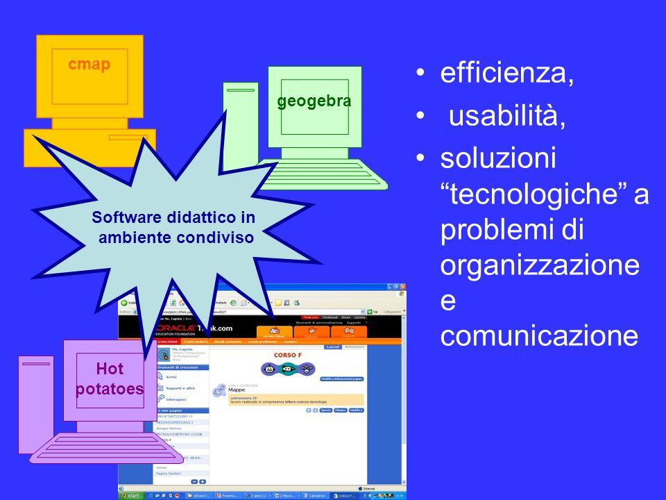 cmap efficienza, usabilità, soluzioni tecnologiche a problemi di organizzazione e comunicazione Hot potatoes geogebra Software didattico in ambiente c