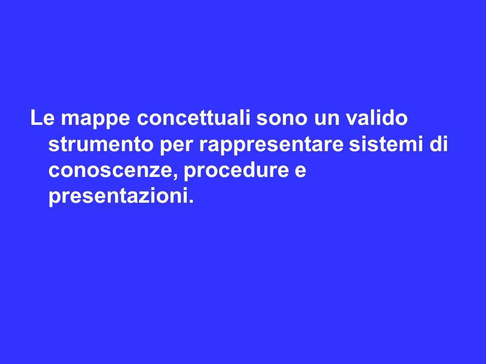 Cmap permette Mappe concettuali complesse Razionalizzazione e rappresentazione delle idee personalizzandole graficamente Lettura immediata Connessione degli elementi rappresentati
