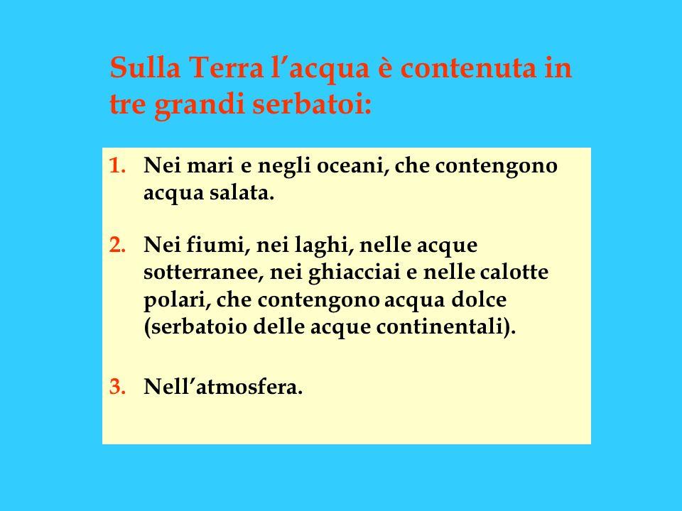 Sulla Terra lacqua è contenuta in tre grandi serbatoi: 1.Nei mari e negli oceani, che contengono acqua salata. 2.Nei fiumi, nei laghi, nelle acque sot