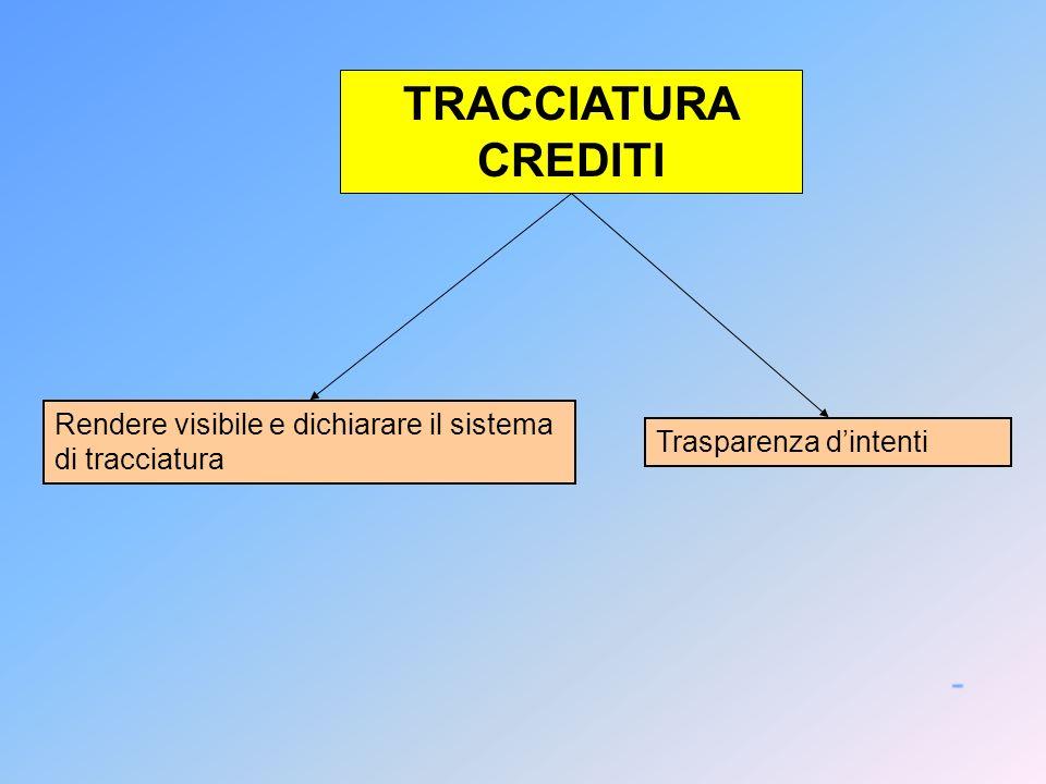 TRACCIATURA CREDITI Trasparenza dintenti Rendere visibile e dichiarare il sistema di tracciatura
