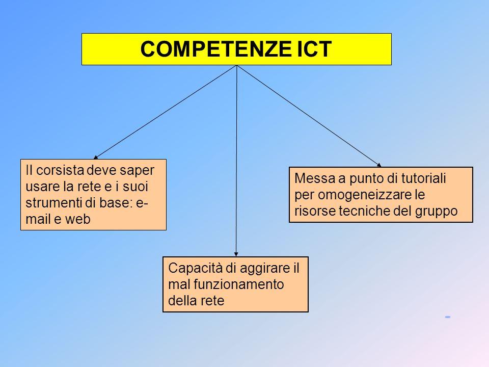 COMPETENZE ICT Il corsista deve saper usare la rete e i suoi strumenti di base: e- mail e web Capacità di aggirare il mal funzionamento della rete Messa a punto di tutoriali per omogeneizzare le risorse tecniche del gruppo