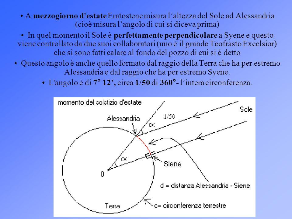 A mezzogiorno d'estate Eratostene misura laltezza del Sole ad Alessandria (cioè misura langolo di cui si diceva prima) In quel momento il Sole è perfe