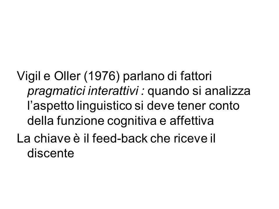 Vigil e Oller (1976) parlano di fattori pragmatici interattivi : quando si analizza laspetto linguistico si deve tener conto della funzione cognitiva e affettiva La chiave è il feed-back che riceve il discente