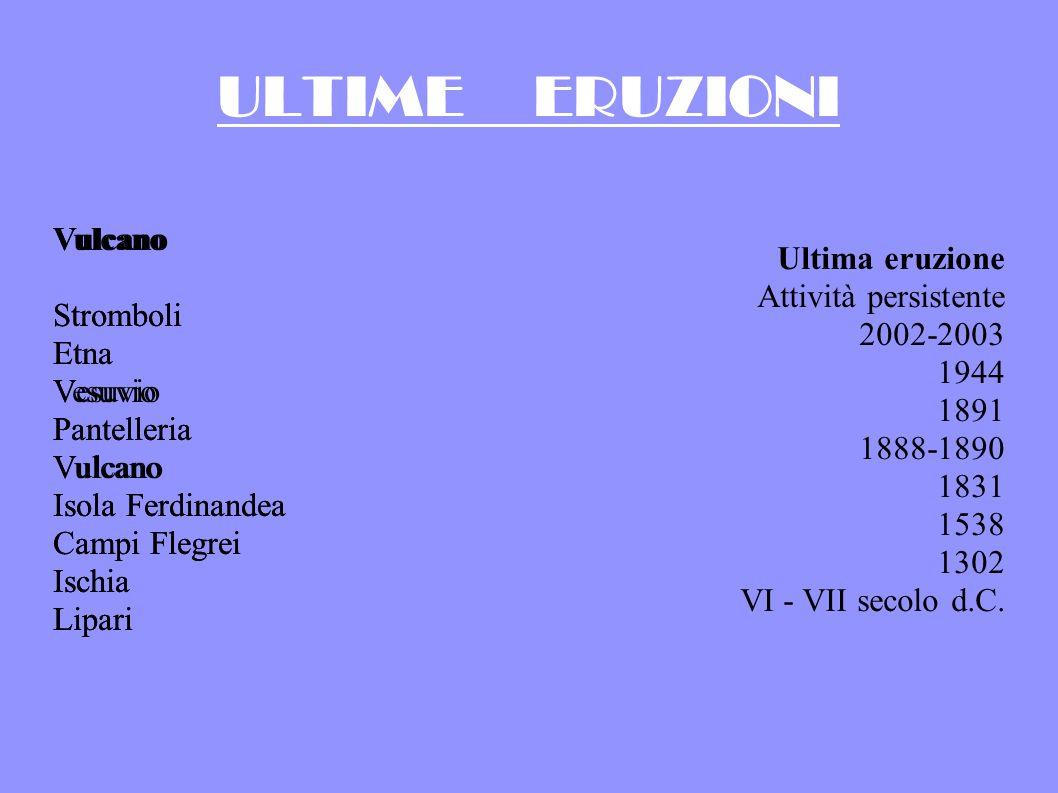 ULTIME ERUZIONI Vulcano Stromboli Etna Vesuvio Pantelleria Vulcano Isola Ferdinandea Campi Flegrei Ischia Lipari Vulcano Stromboli Etna Vesuvio Pantel