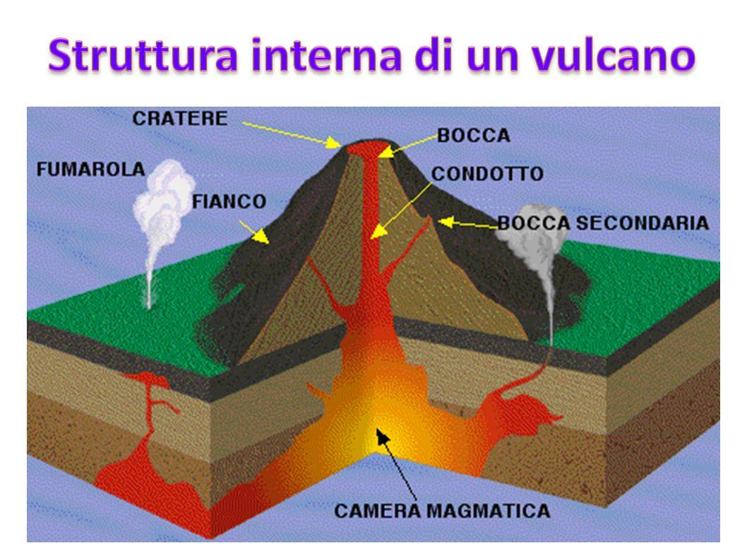 VULCANIANO Dal nome dell isola di Vulcano nell arcipelago delle Eolie.