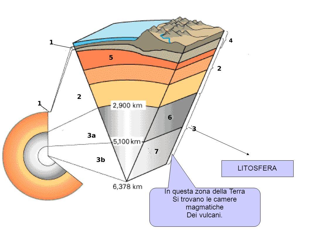 LITOSFERA In questa zona della Terra Si trovano le camere magmatiche Dei vulcani.