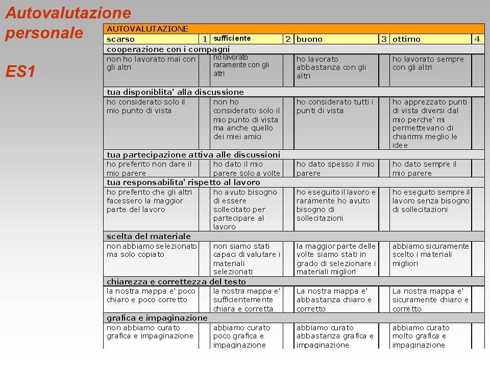Autovalutazione personale ES1