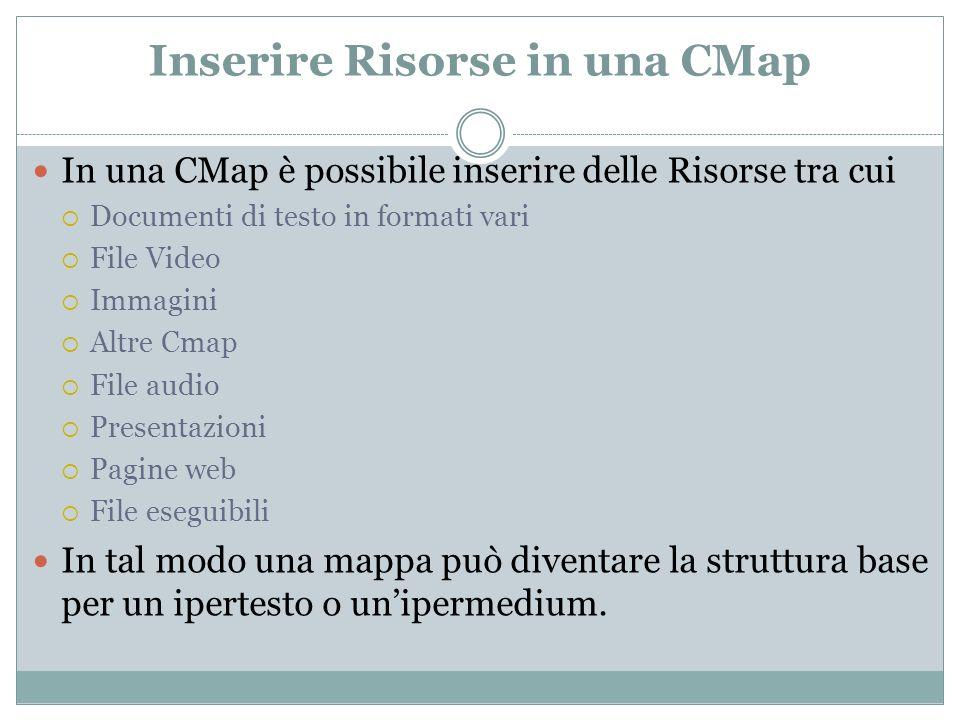 Inserire Risorse in una CMap In una CMap è possibile inserire delle Risorse tra cui Documenti di testo in formati vari File Video Immagini Altre Cmap