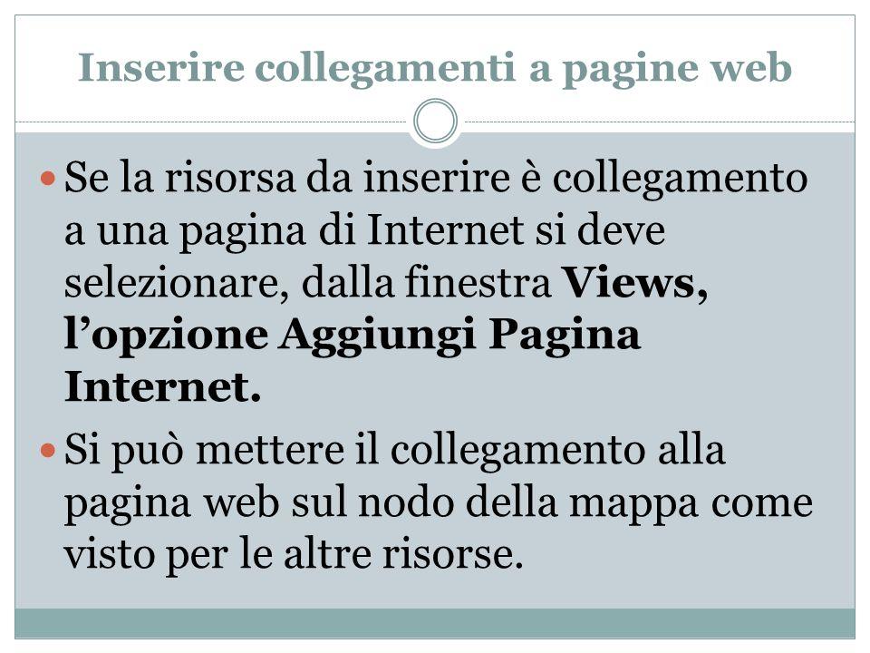 Inserire collegamenti a pagine web Se la risorsa da inserire è collegamento a una pagina di Internet si deve selezionare, dalla finestra Views, lopzio