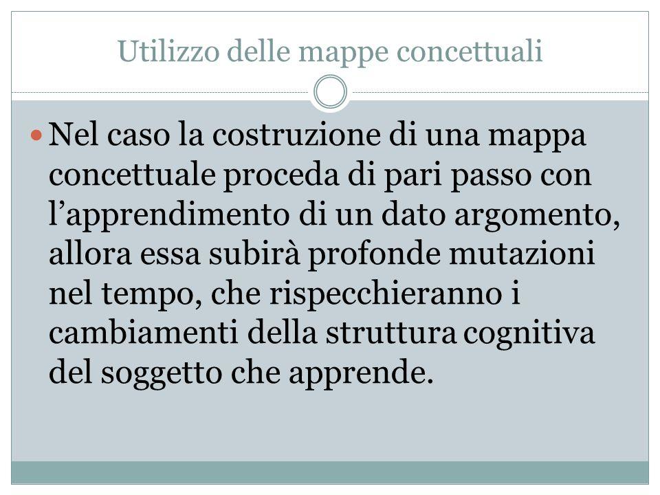 Utilizzo delle mappe concettuali Nel caso la costruzione di una mappa concettuale proceda di pari passo con lapprendimento di un dato argomento, allor