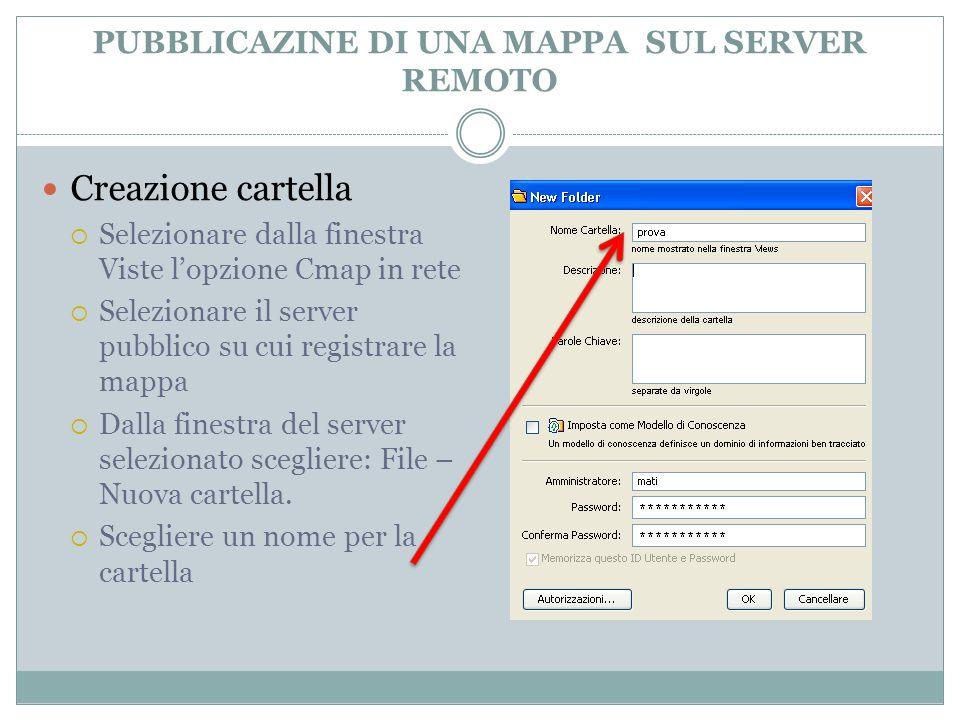 Creazione cartella Selezionare dalla finestra Viste lopzione Cmap in rete Selezionare il server pubblico su cui registrare la mappa Dalla finestra del
