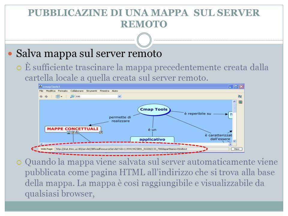 Salva mappa sul server remoto È sufficiente trascinare la mappa precedentemente creata dalla cartella locale a quella creata sul server remoto. Quando