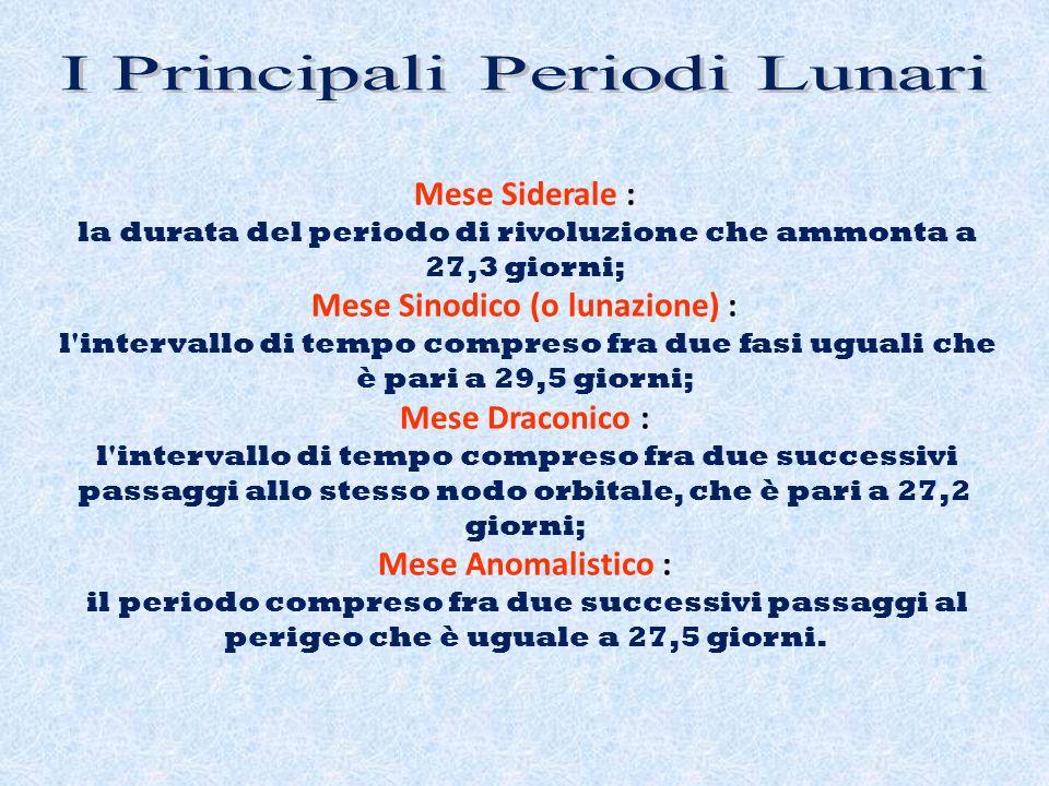 Mese Siderale : la durata del periodo di rivoluzione che ammonta a 27,3 giorni; Mese Sinodico (o lunazione) : l'intervallo di tempo compreso fra due f