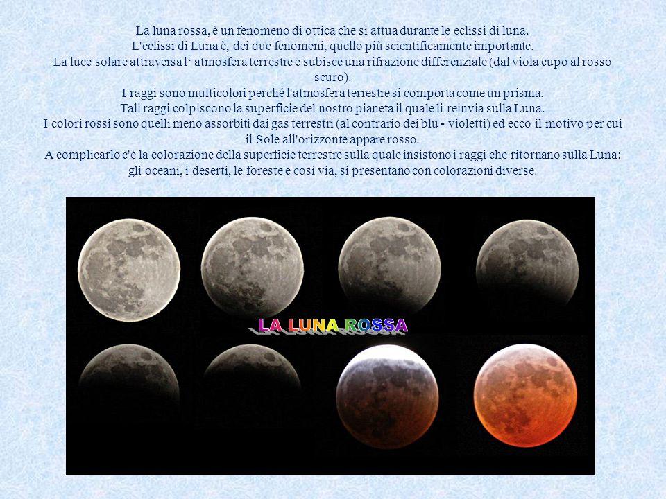 La luna rossa, è un fenomeno di ottica che si attua durante le eclissi di luna. L'eclissi di Luna è, dei due fenomeni, quello più scientificamente imp