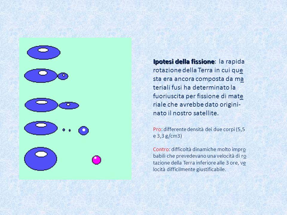 Ipotesi della fissione Ipotesi della fissione: la rapida rotazione della Terra in cui que sta era ancora composta da ma teriali fusi ha determinato la