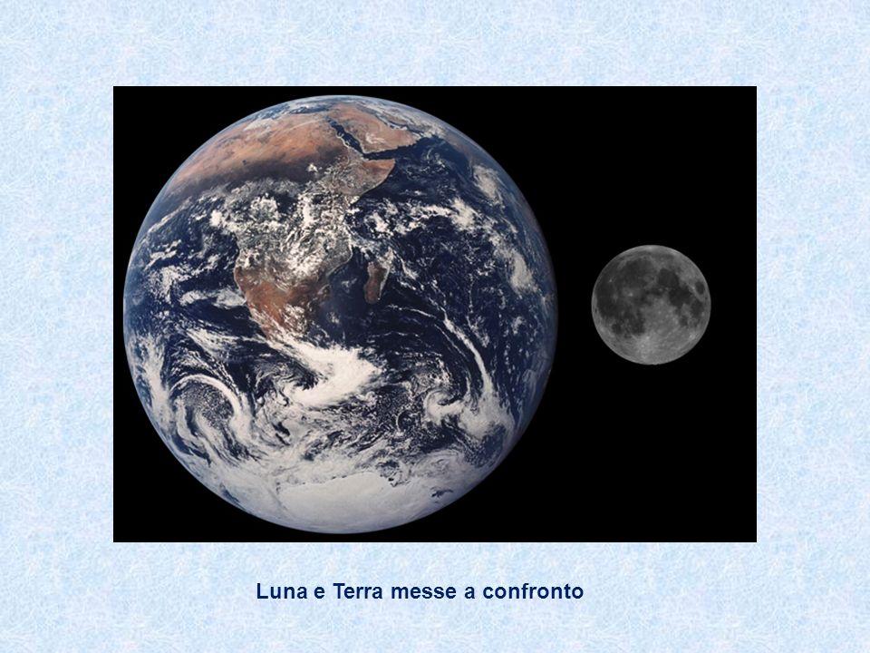 Dati tecnici della Luna