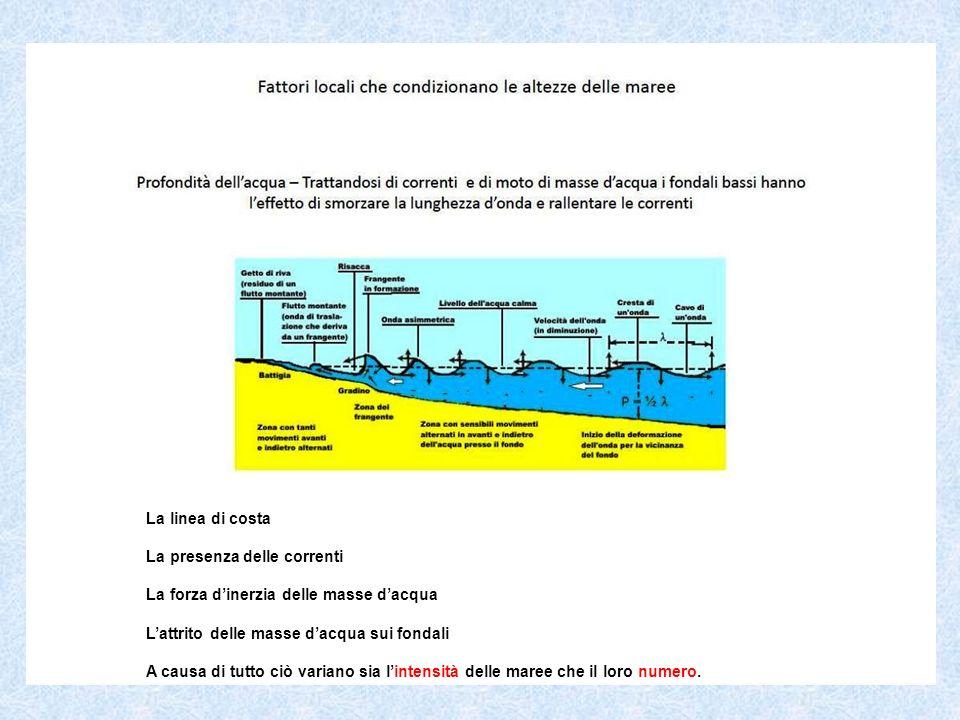 La linea di costa La presenza delle correnti La forza dinerzia delle masse dacqua Lattrito delle masse dacqua sui fondali A causa di tutto ciò variano