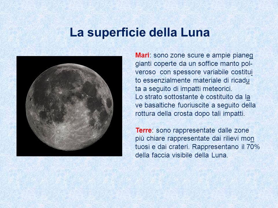 Gibbosa Calante - Il disco lunare appare illuminato per oltre metà, ma in fase decrescente.