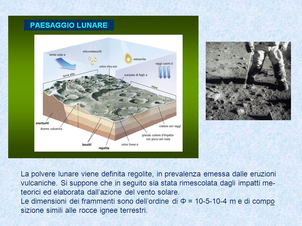 La polvere lunare viene definita regolite, in prevalenza emessa dalle eruzioni vulcaniche. Si suppone che in seguito sia stata rimescolata dagli impat