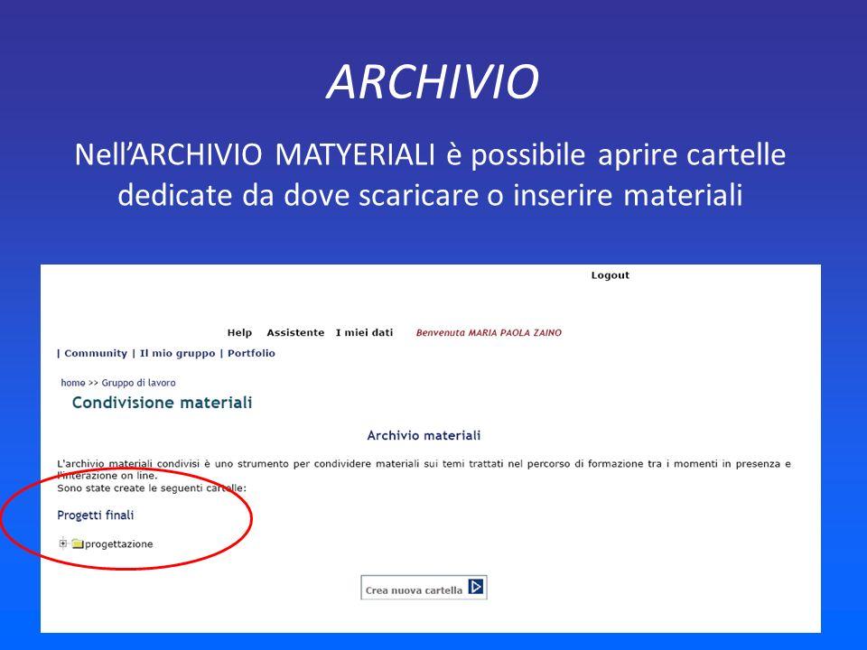 ARCHIVIO NellARCHIVIO MATYERIALI è possibile aprire cartelle dedicate da dove scaricare o inserire materiali