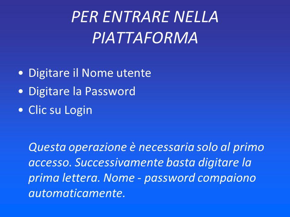 PER ENTRARE NELLA PIATTAFORMA Digitare il Nome utente Digitare la Password Clic su Login Questa operazione è necessaria solo al primo accesso.