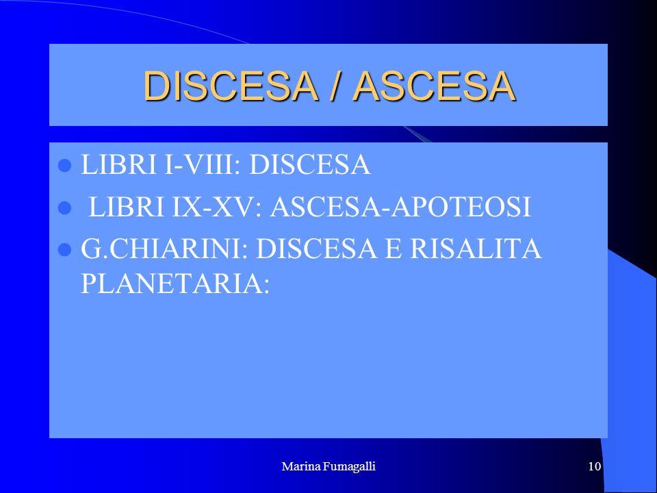 Marina Fumagalli10 DISCESA / ASCESA LIBRI I-VIII: DISCESA LIBRI IX-XV: ASCESA-APOTEOSI G.CHIARINI: DISCESA E RISALITA PLANETARIA: