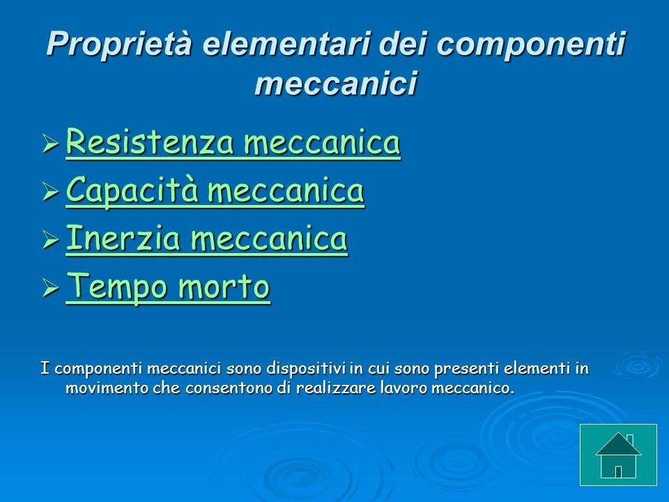 Proprietà elementari dei componenti meccanici Resistenza meccanica Resistenza meccanica Resistenza meccanica Resistenza meccanica Capacità meccanica C
