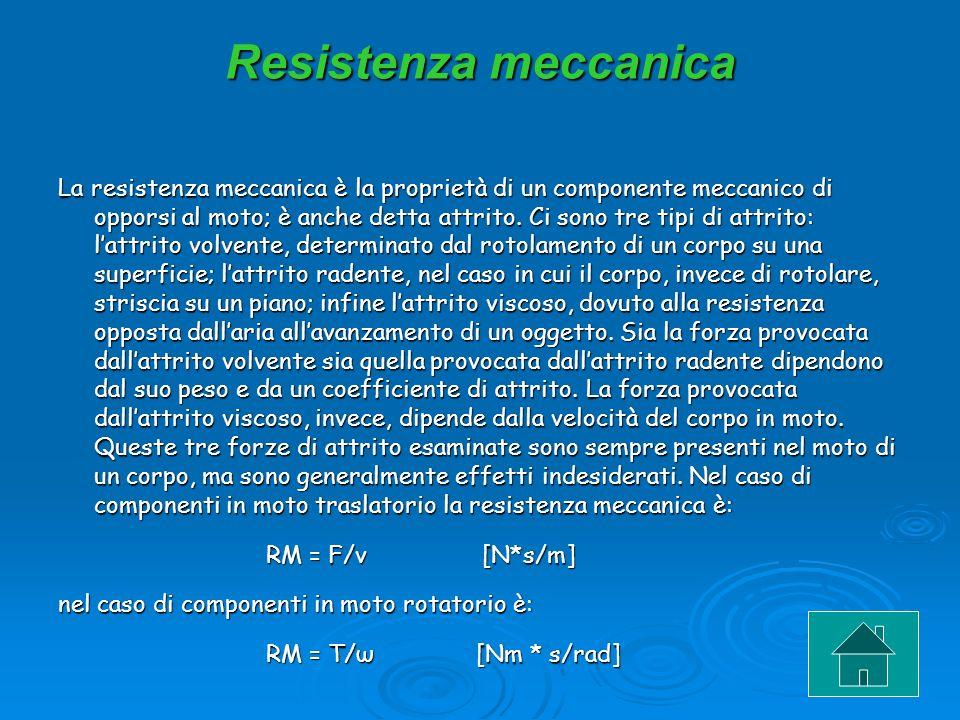 Resistenza meccanica La resistenza meccanica è la proprietà di un componente meccanico di opporsi al moto; è anche detta attrito. Ci sono tre tipi di