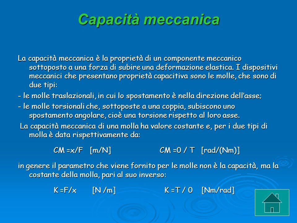Capacità meccanica La capacità meccanica è la proprietà di un componente meccanico sottoposto a una forza di subire una deformazione elastica. I dispo