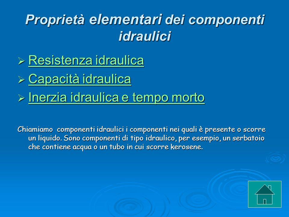 Proprietà elementari dei componenti idraulici Resistenza idraulica Resistenza idraulica Resistenza idraulica Resistenza idraulica Capacità idraulica C