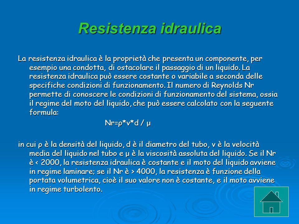 Resistenza idraulica La resistenza idraulica è la proprietà che presenta un componente, per esempio una condotta, di ostacolare il passaggio di un liq
