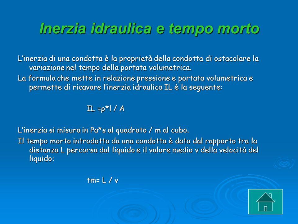 Inerzia idraulica e tempo morto Linerzia di una condotta è la proprietà della condotta di ostacolare la variazione nel tempo della portata volumetrica