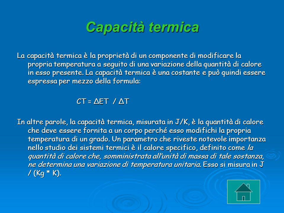 Capacità termica La capacità termica è la proprietà di un componente di modificare la propria temperatura a seguito di una variazione della quantità d