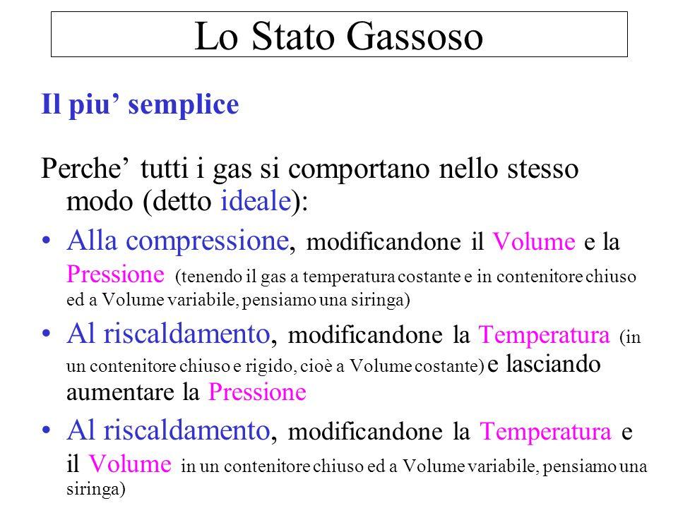Lo Stato Gassoso Fu il primo ad essere compreso: Come costituito da particelle puntiformi dal volume trascurabile Immerse in un enorme spazio vuoto che spiega: –la compressibilita –il fenomeno che gas diversi mostrano le stesse proprieta (leggi di Boyle Charles Gay Lussac)
