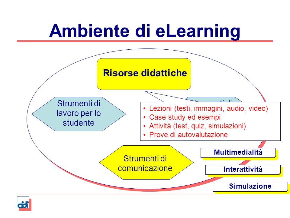 Ambiente di eLearning Risorse didattiche Strumenti di lavoro per il docente Strumenti di lavoro per lo studente Strumenti di comunicazione Lezioni (te