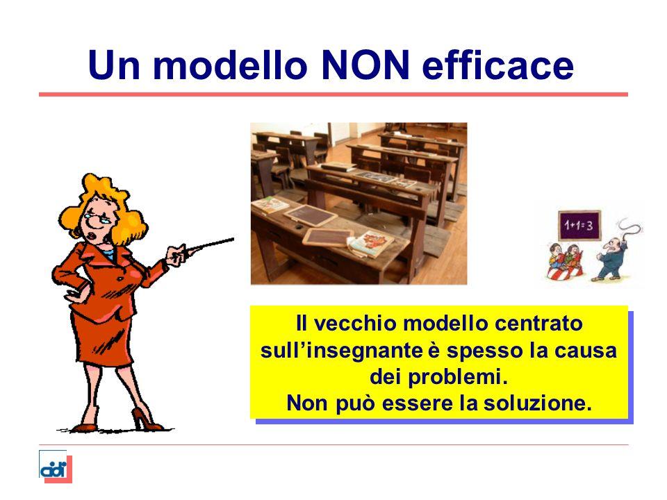 Un modello NON efficace Il vecchio modello centrato sullinsegnante è spesso la causa dei problemi. Non può essere la soluzione. Il vecchio modello cen