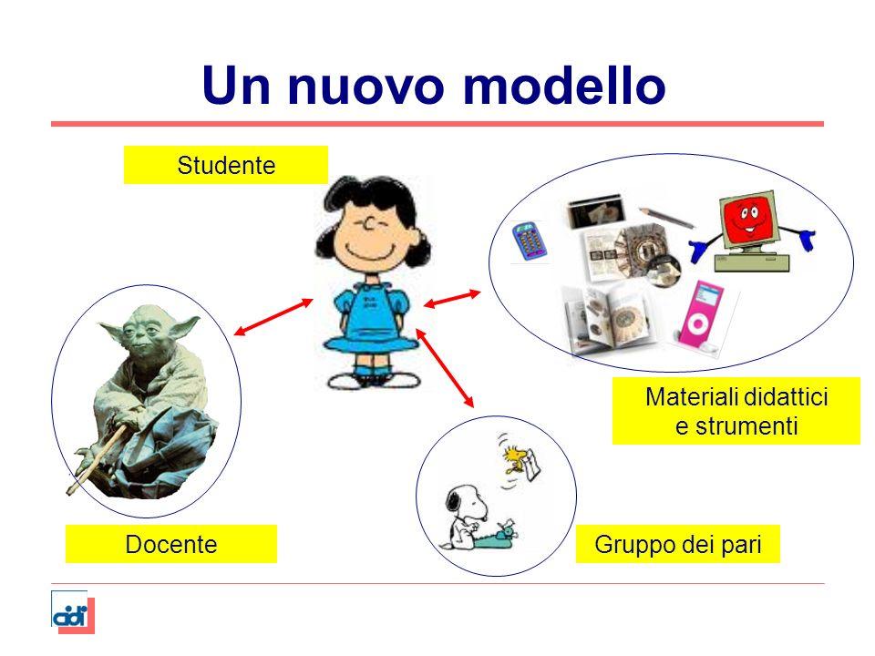 Gruppo dei pari Materiali didattici e strumenti Un nuovo modello Docente Studente