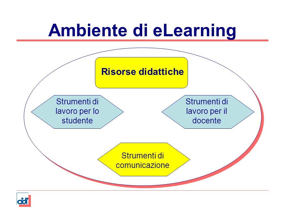 Ambiente di eLearning Risorse didattiche Strumenti di lavoro per il docente Strumenti di lavoro per lo studente Strumenti di comunicazione