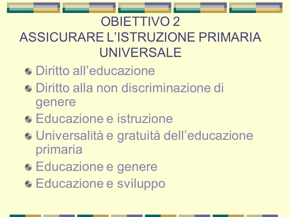 OBIETTIVO 2 ASSICURARE LISTRUZIONE PRIMARIA UNIVERSALE Diritto alleducazione Diritto alla non discriminazione di genere Educazione e istruzione Universalità e gratuità delleducazione primaria Educazione e genere Educazione e sviluppo