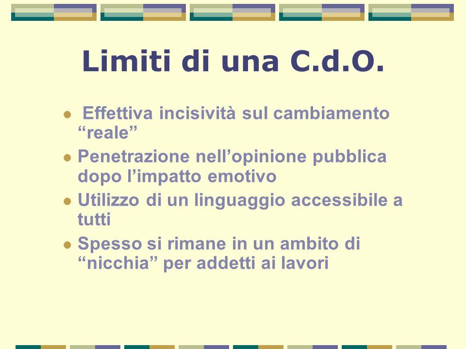 Limiti di una C.d.O.