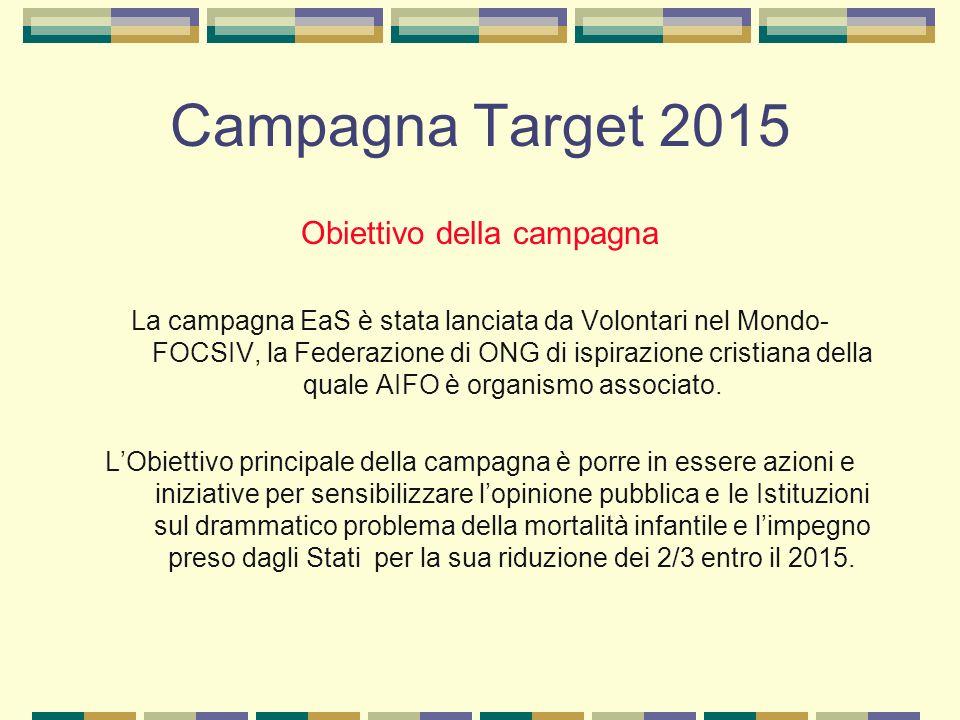 Campagna Target 2015 Obiettivo della campagna La campagna EaS è stata lanciata da Volontari nel Mondo- FOCSIV, la Federazione di ONG di ispirazione cristiana della quale AIFO è organismo associato.