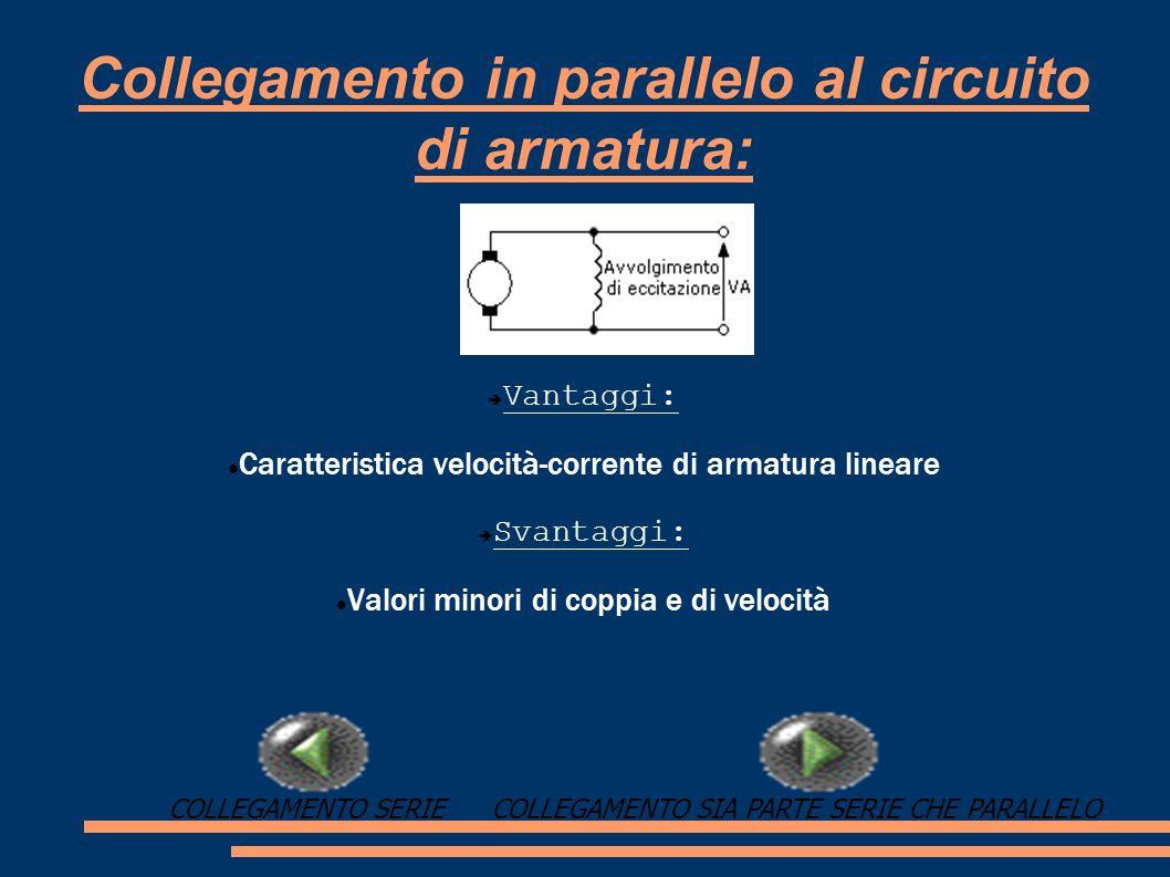 Collegamento in parallelo al circuito di armatura: Vantaggi: Caratteristica velocità-corrente di armatura lineare Svantaggi: Valori minori di coppia e