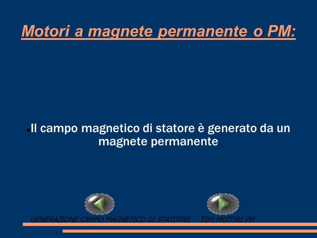 Motori a magnete permanente o PM: Il campo magnetico di statore è generato da un magnete permanente TIPI MOTORI PMGENERAZIONE CAMPO MAGNETICO DI STATO