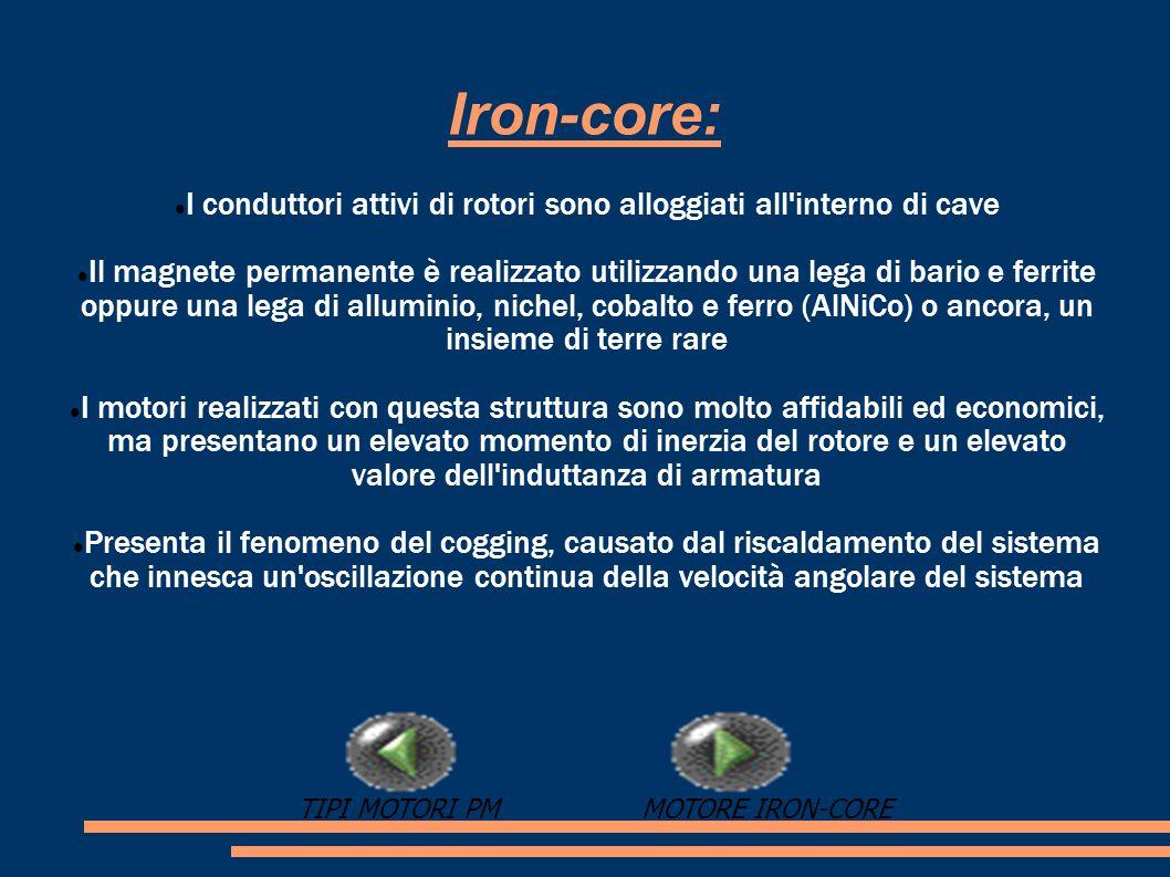 Iron-core: I conduttori attivi di rotori sono alloggiati all'interno di cave Il magnete permanente è realizzato utilizzando una lega di bario e ferrit